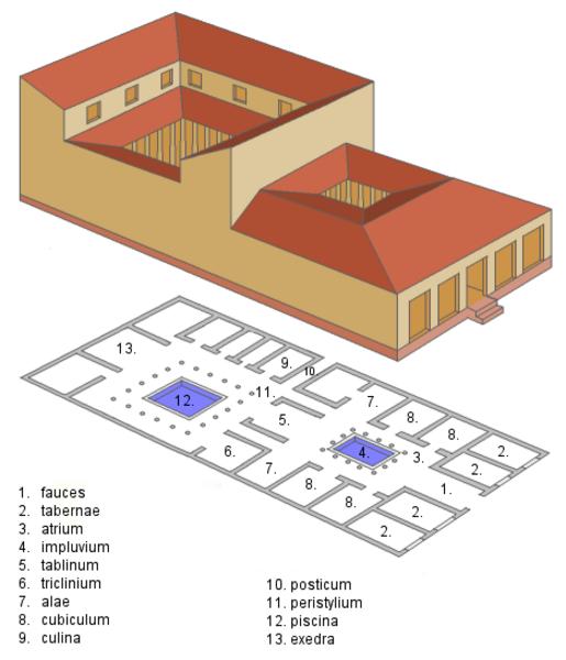 Rom unterrichtsmaterial im alten essen Zeitstreifen: Griechische